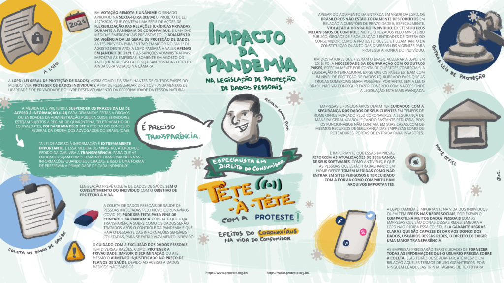 impactos da pandemia