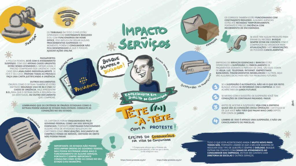 impacto no servico