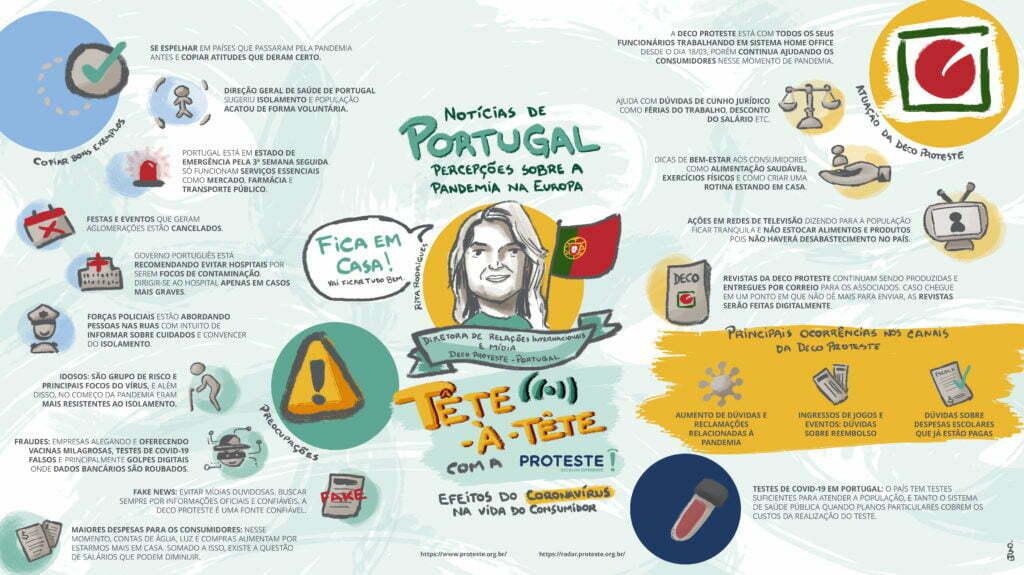 pandemia em portugal